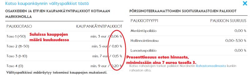 välityspalkkiot_nordnet.png