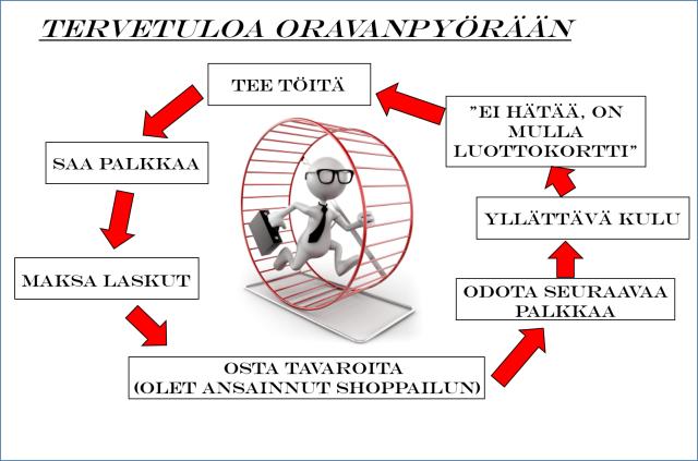 Oravanpyörä_opiskelijabudjetilla.png